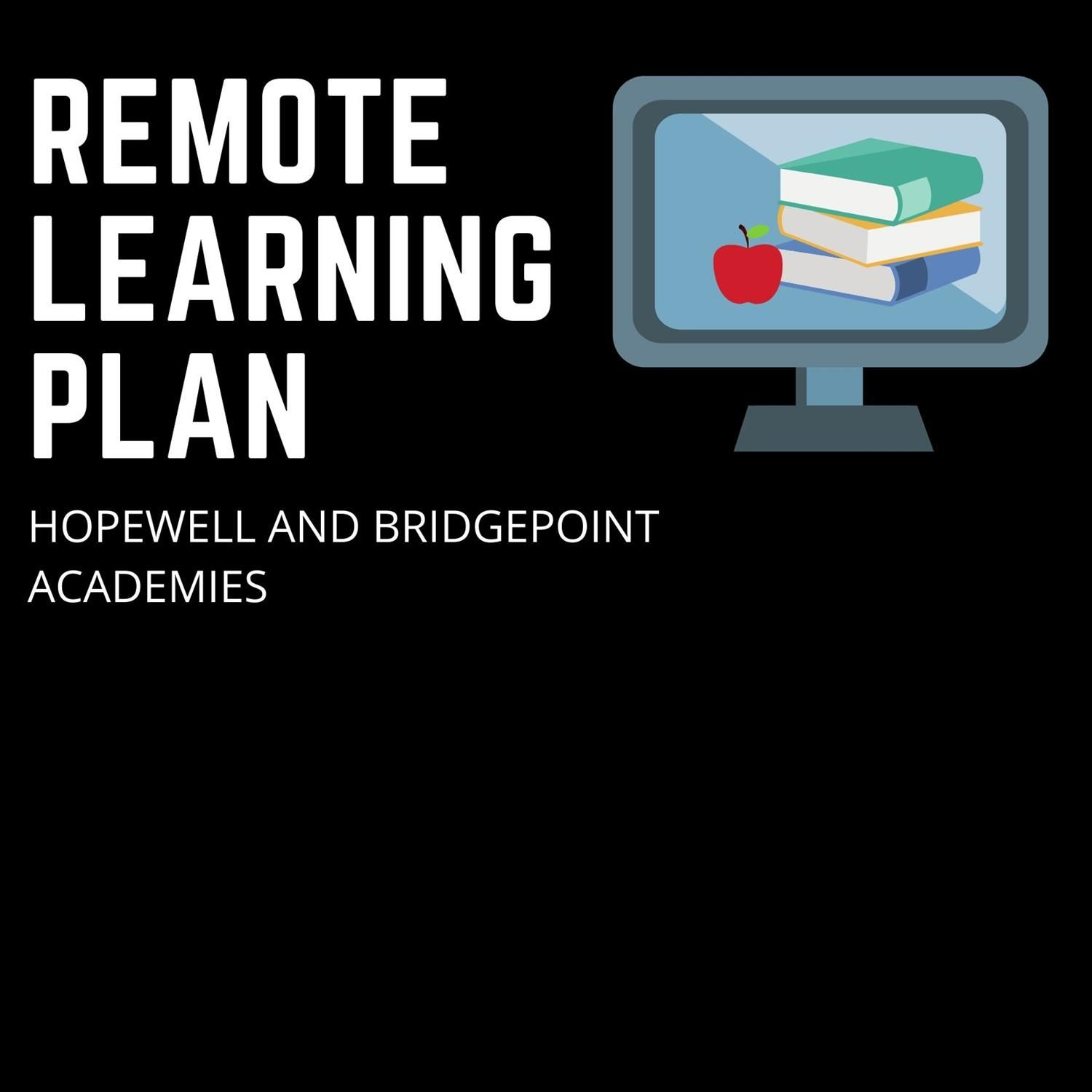 Remote Learning Plans by Site.